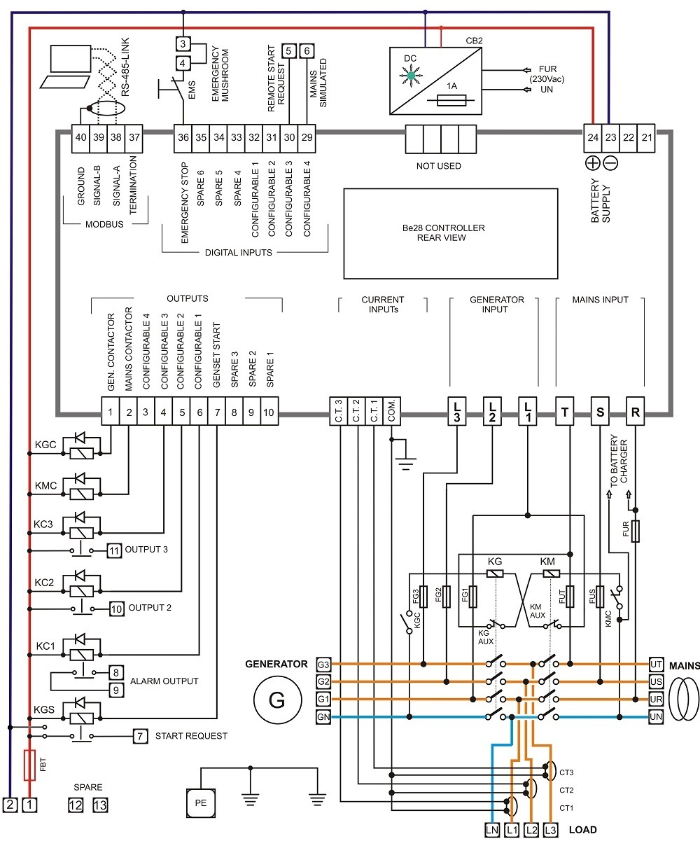 60kVA ATS PANEL WIRING DIAGRAM citroen berlingo wiring diagram efcaviation com citroen berlingo fuse box diagram wiring at webbmarketing.co