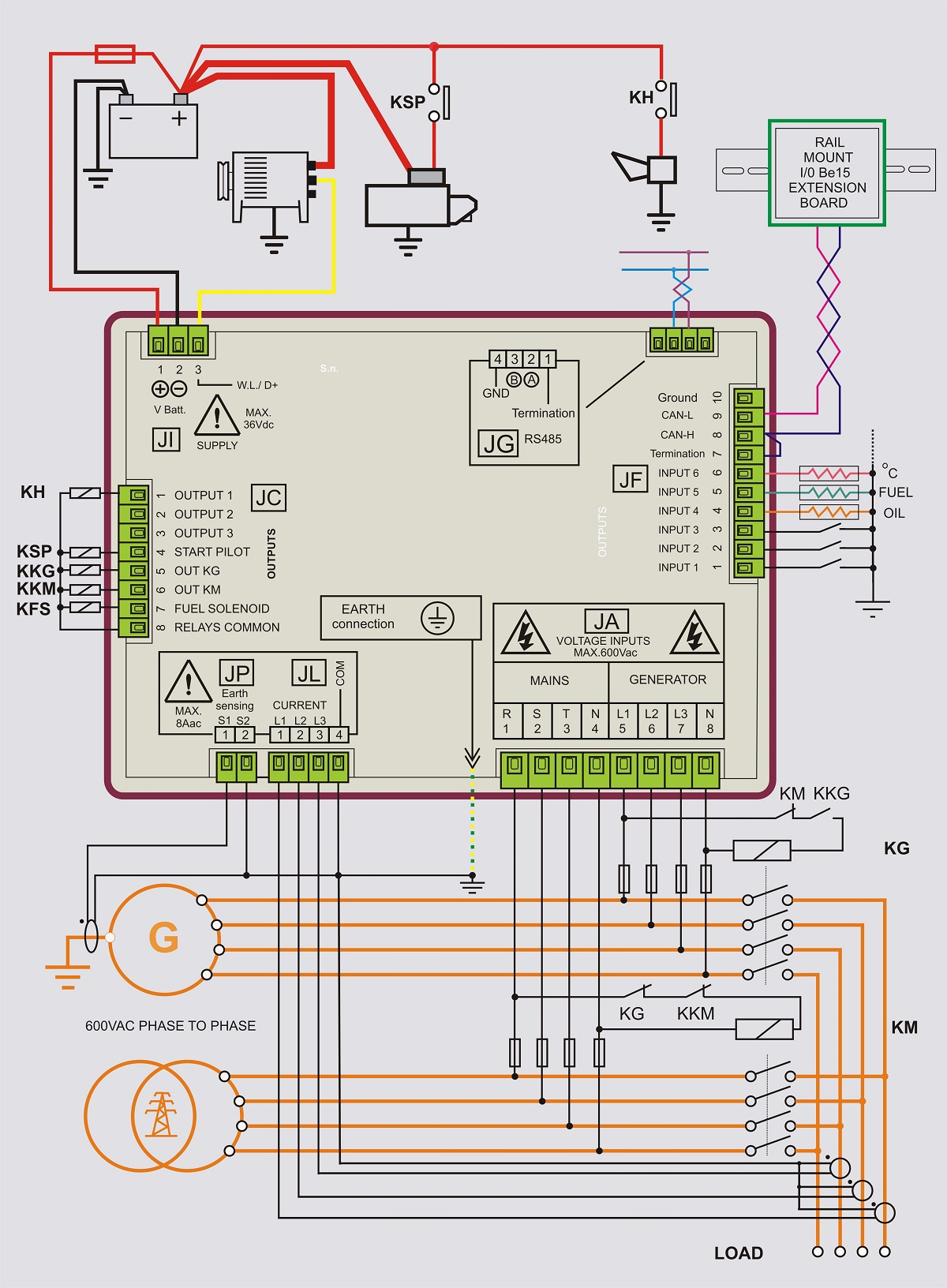 WIRING DIAGRAM AMF CONTROLLER BeK ZERO?resize\=665%2C904\&ssl\=1 bajaj 4s champion wiring diagram bajaj 4s champion wiring diagram champion wiring diagram at gsmx.co