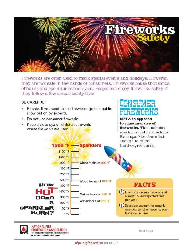 FireworksSafetyTips