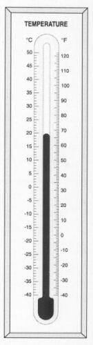 Centigrade / Fahrenheit