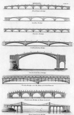 sw-Stahlstich: Brückenkonstruktionen