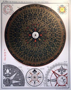 Kompassrose, Kompass