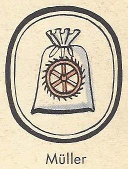 Zunftzeichen der Müller: Sack Mehl und Mühlrad