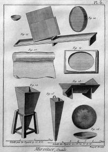 sw-Abb.: Spiegelproduktion: Werkzeuge und Zubehör