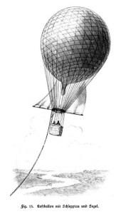 Luftschiffer, Luftballon Heißluftballon