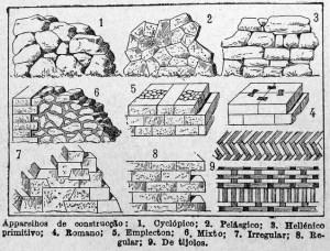 unterschiedliche Steinverbindungen