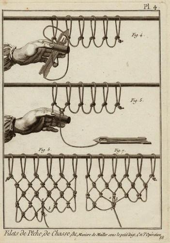 wie man Netze herstellt
