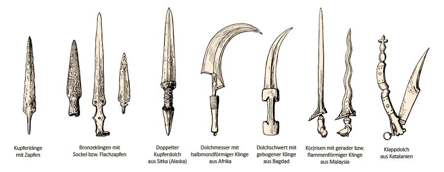 Zeichnung: Dolche aus verschiedenen Zeiten und Regionen