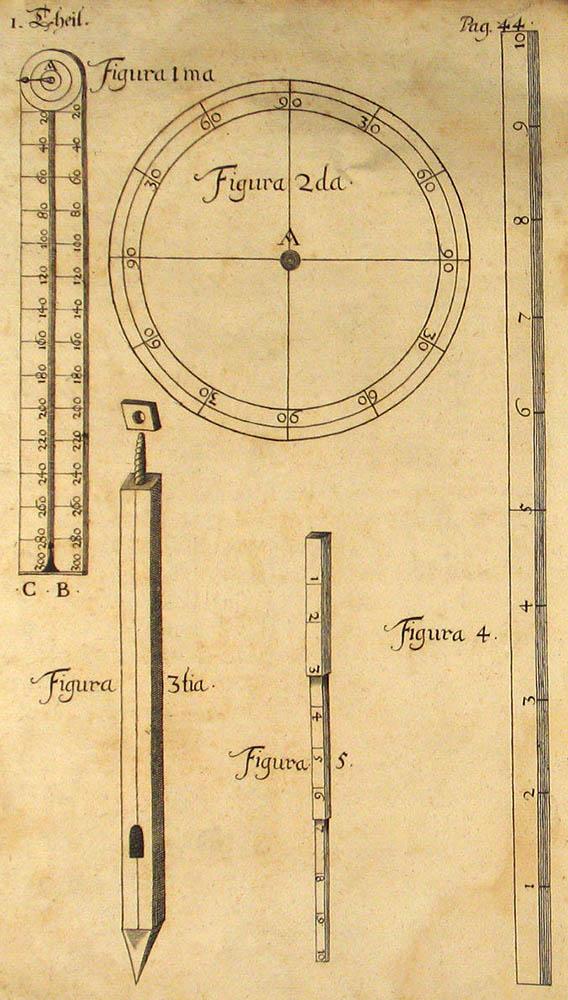 alte Zeichnung: Messwerkzeuge des Landvermessers
