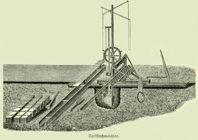 schmatische Zeichnung einer Maschine