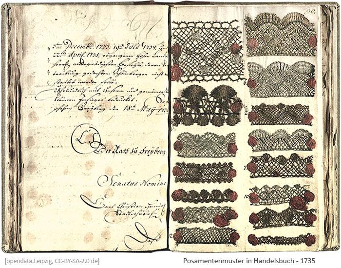 Digitalrepro: aufgeschlagenes Handelsbuch mit Posamentenmustern - 1735
