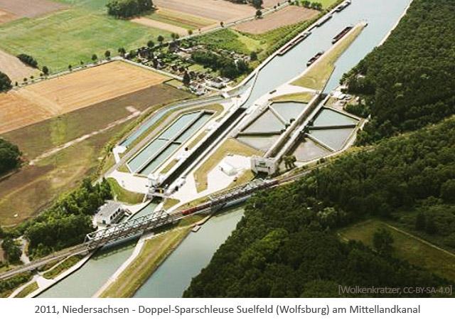 Farbfoto: Luftaufnahme d. Doppel-Sparschleuse Suelfeld am Mittellandkanal - 2011, Niedersachsen