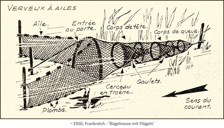 Zeichnung: Bügelreuse mit Seitenflügeln ~1920, FR