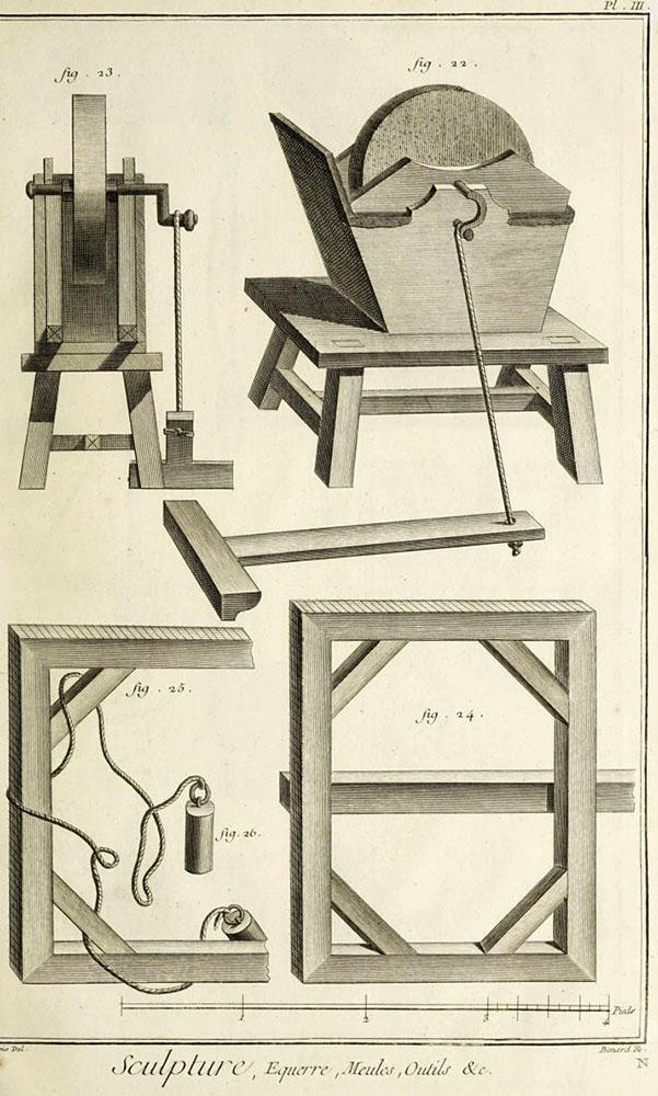 Formen und Zubehör für den Bildhauer