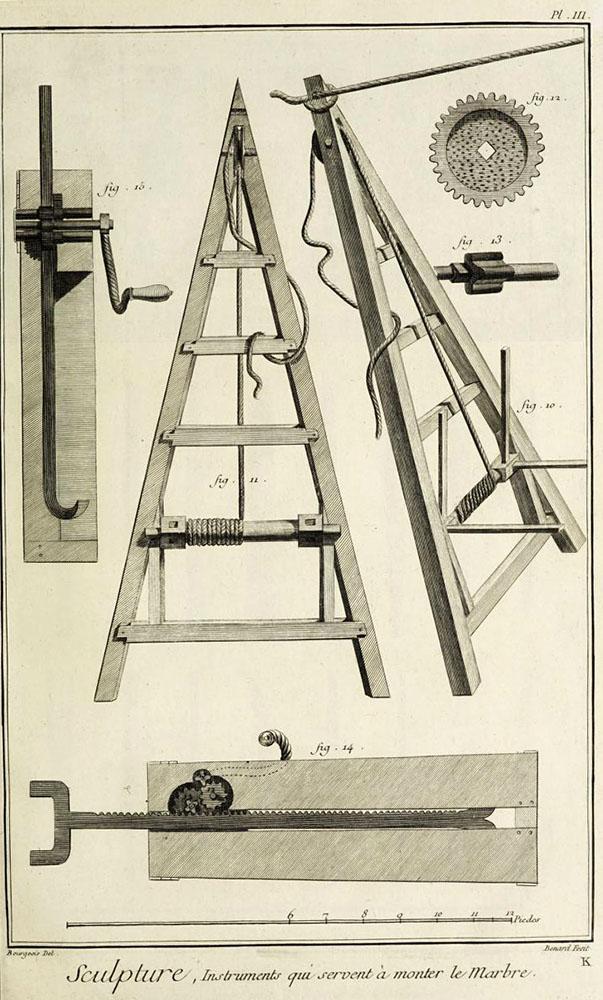 Instrumente zur Bearbeitung von Marmor