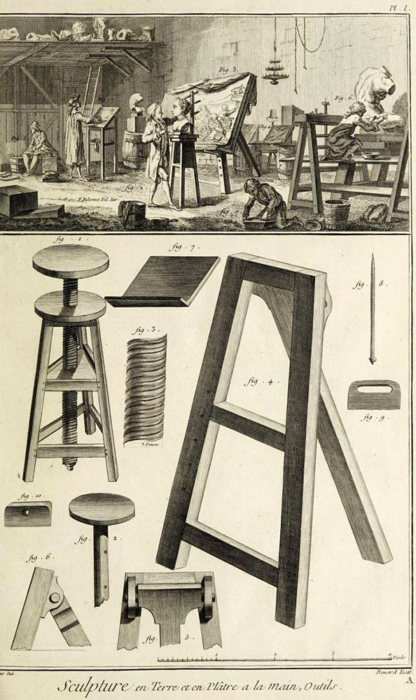 sw-Bild: Werkstatt und Zubehör der Bildhauer