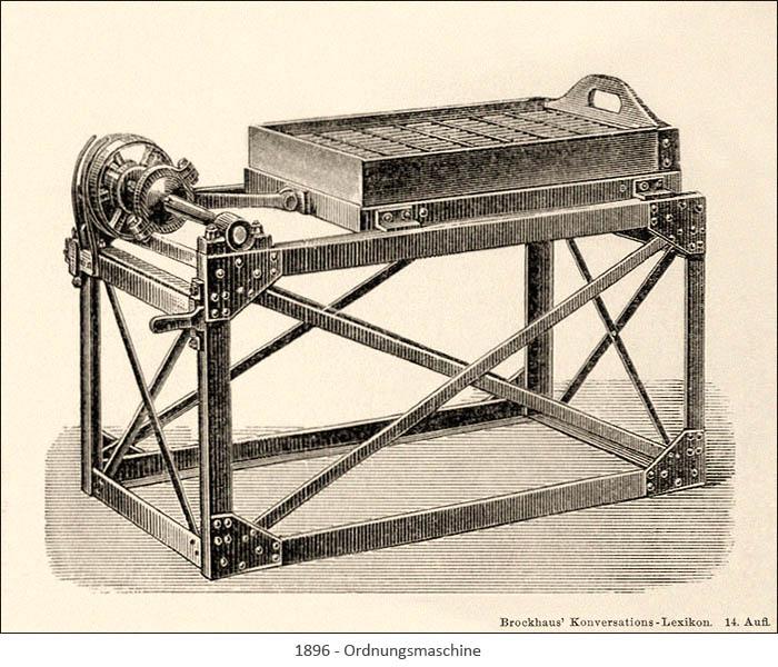 Stahlstich: Ordnungsmaschine