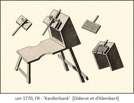 Zeichnung: Kardierbank und ihre Teile ~1770, FR