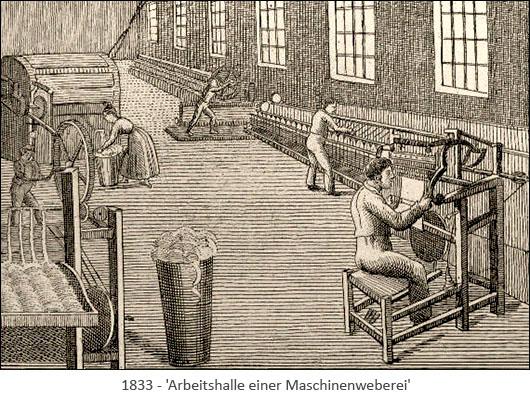 Kupferstich: arbeitsteilig Beschäftigte in Arbeitshalle einer Maschinenweberei - 1833