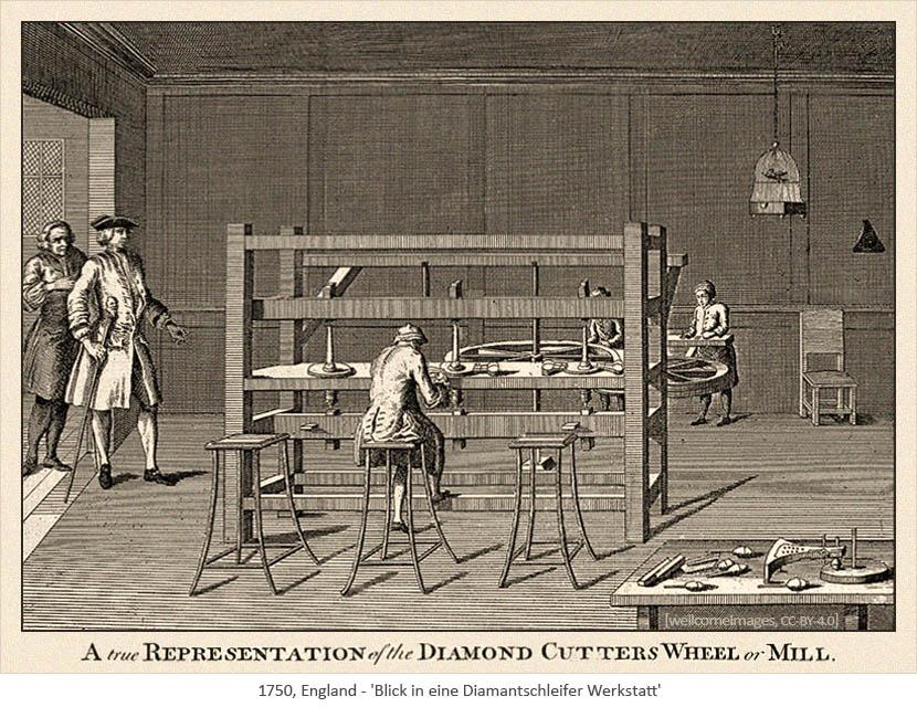 Kupferstich: Blick in eine Diamantschleifer Werkstatt - 1750, GB