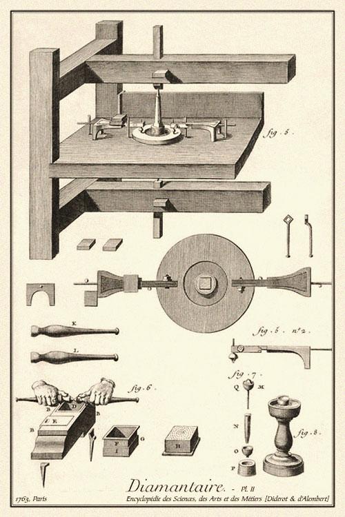 Kupferstich: Diamantschleifer, Werkstatt & Werzeuge (Tafel II) - 1763, FR