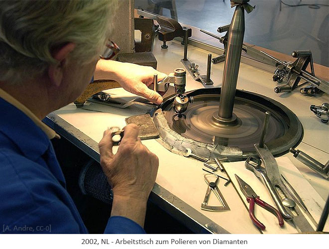 Farbfoto: Arbeitstisch zum Polieren von Diamanten - 2002, NL