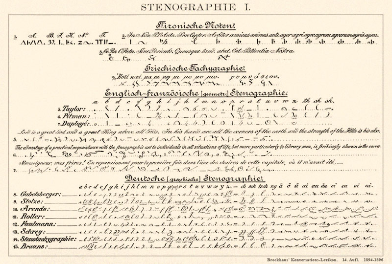 Brockhaus-Abb: Stenographie, Übersichtstafel I - 1896