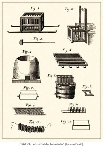 Kupderstich: diverse Arbeitsmittel zum Leimsieden - 1761