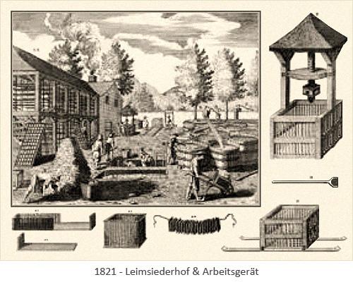 Kupderstich: geschäftigtes Treiben auf einem Leimsiederhof, daneben Arbeitgerät - 1821