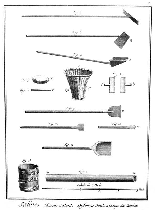 sw-Zeichnung: verschiedene Werkzeuge