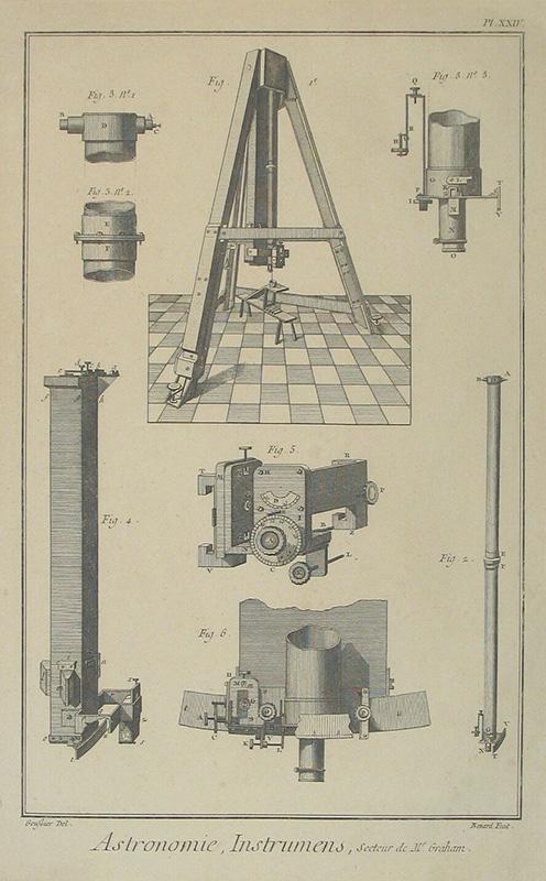Kupferstich: alte astronomische Werkzeuge gezeichnet