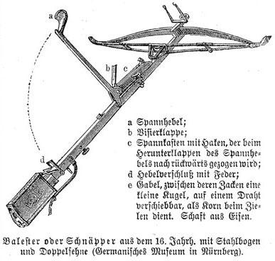 technische Zeichnung: Aufbau einer Armbrust