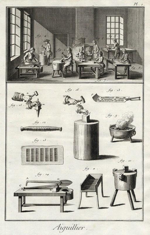 Herstellung von Nadeln und Werkzeuge