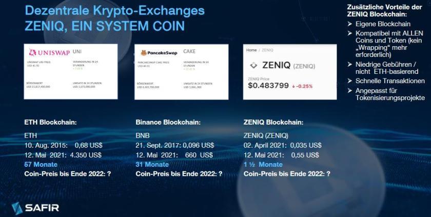 Zeniq Coin