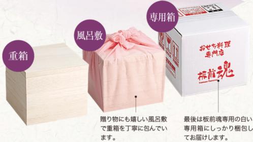 見た目:重箱<風呂敷<専用箱の梱包