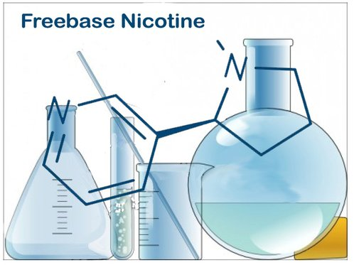Chemical vials showing freebase nicotine structure