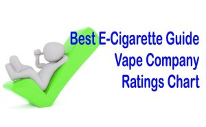 Best E-Cigarette Guide Vape Company Ratings Chart
