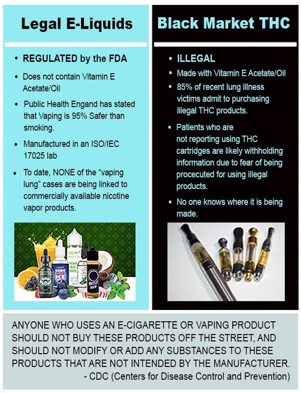 Legal vs. Black Market Vaping Products - important information