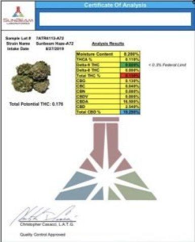 Example of Tillmans' Tranquils Lab Report