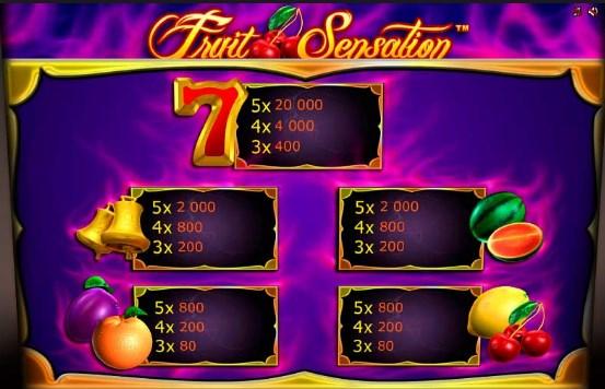 игрового автомата Fruit Sensation таблица выплат