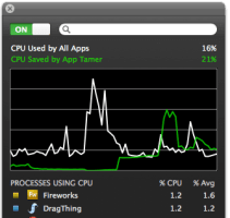 Taming the beast within — Review of AppTamer