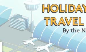 thumbnail d75c7f78e9ac6a03ec8d2e9b6f6d828b - 2017 Holiday Air Travel Data Story