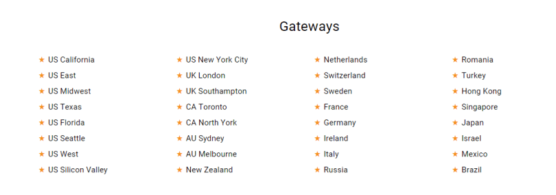 pia-review-gateways