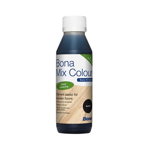 pasta pigmentowa