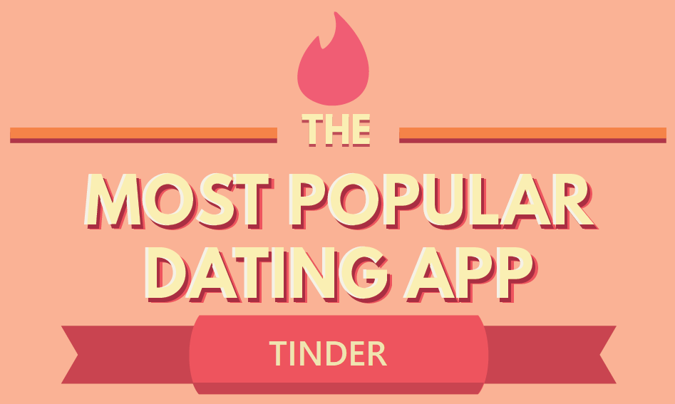 Tinder for Kindle Fire