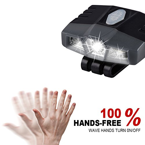Ultra Bright Mini Hands Free Cree Led Clip On Cap Light