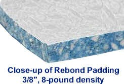 Carpet Padding Types and Choices