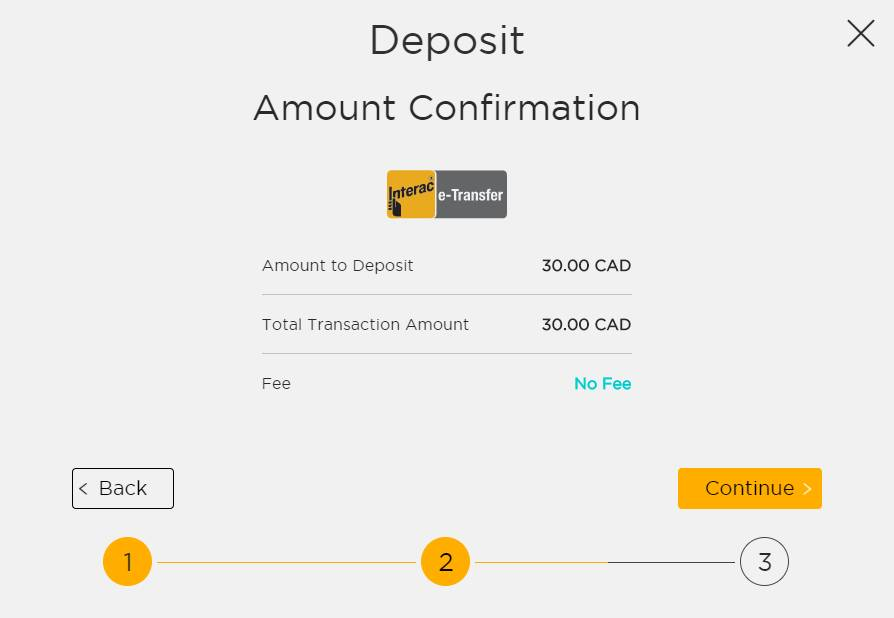 Guide To Using Interac At An Online Casino