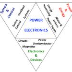 Qu'est-ce que l'électronique de puissance?  - Quora