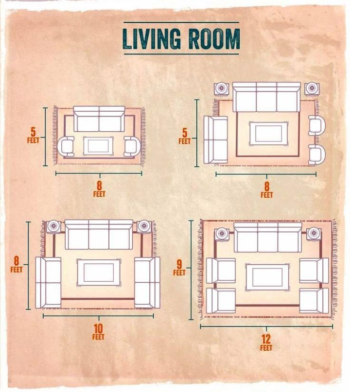 Where to place area rug in living room for Things in a living room